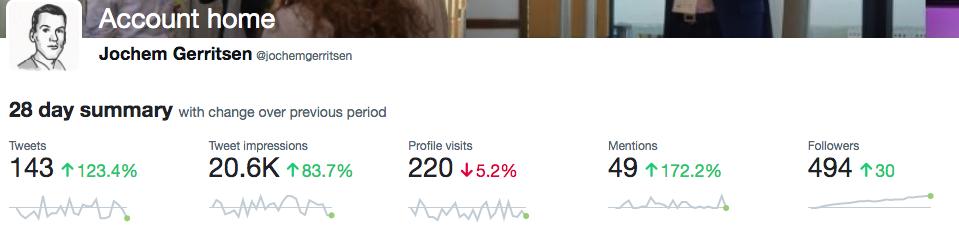 Jochem Gerritsen Twitter stats July 2020