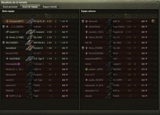 score-equipe-WTauf-PZ4