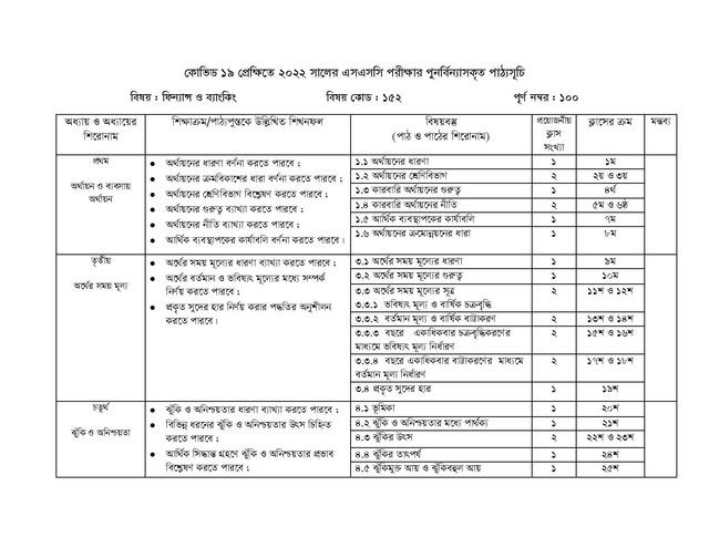 19-SSC-Finance-2022-page-002