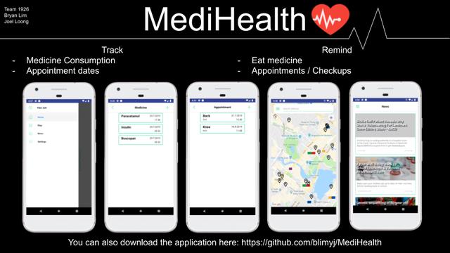Medi-Health-Poster