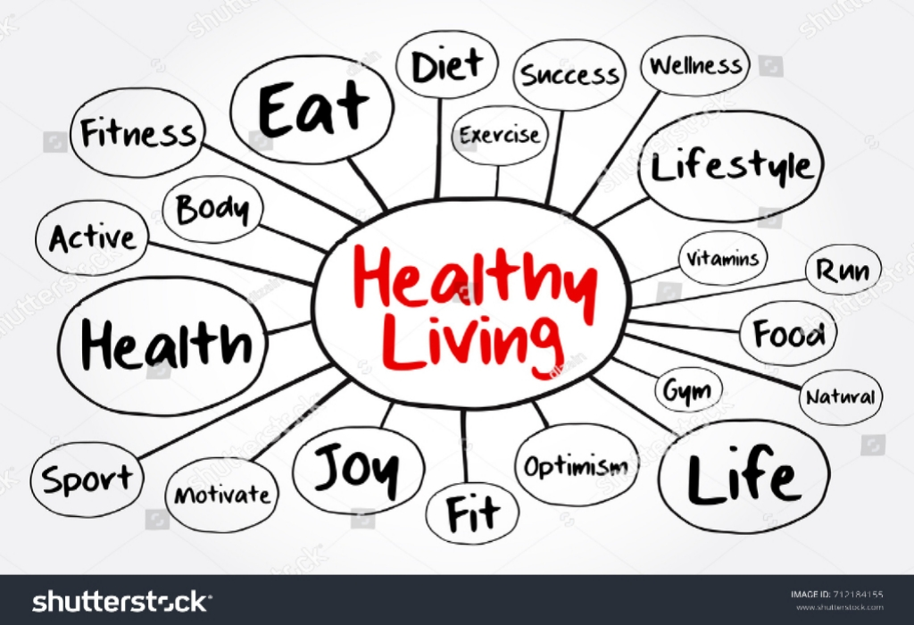 Health Care Nutrition Pills & Safe Lifestyle Medicine