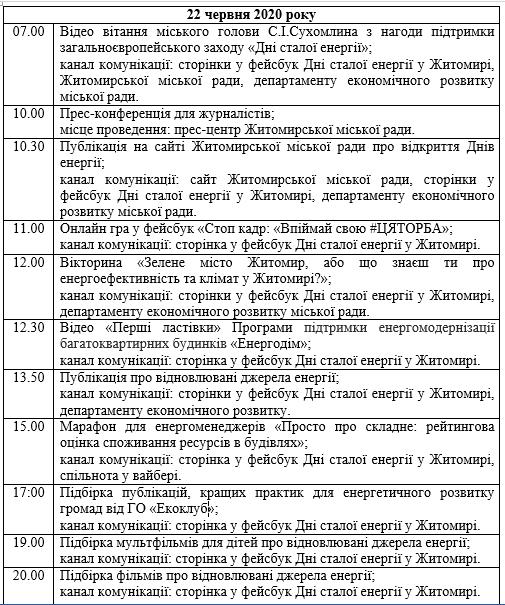 1 - Цьогоріч Дні сталої енергії у Житомирі збираються провести у Facebook: ігри, вікторини, мультфільми