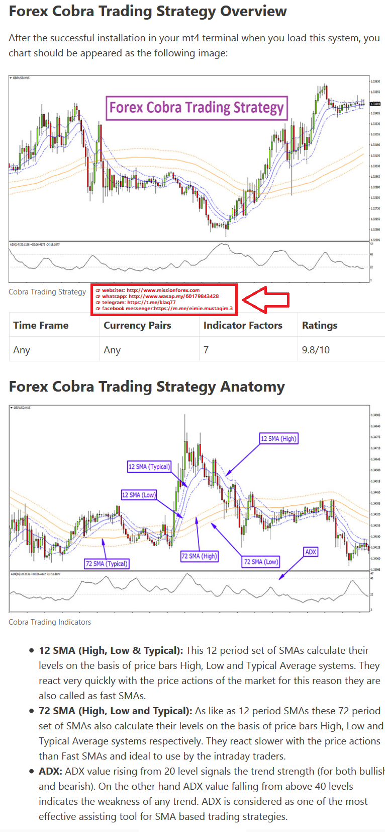 Forex-Cobra-Trading-Strategy-MT4-Trend-Following-System