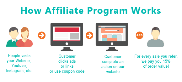 affiliate-programme-iconic