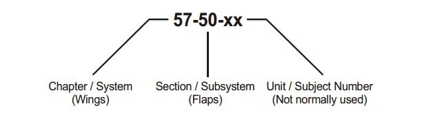 ATA100 Numaralandırma ve Gruplandırma Sistemleri