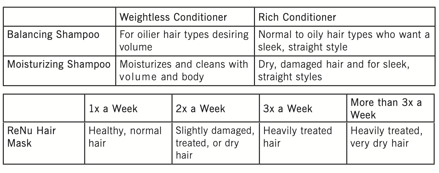 Nu Skin Moisturizing Shampoo Wholesale Price
