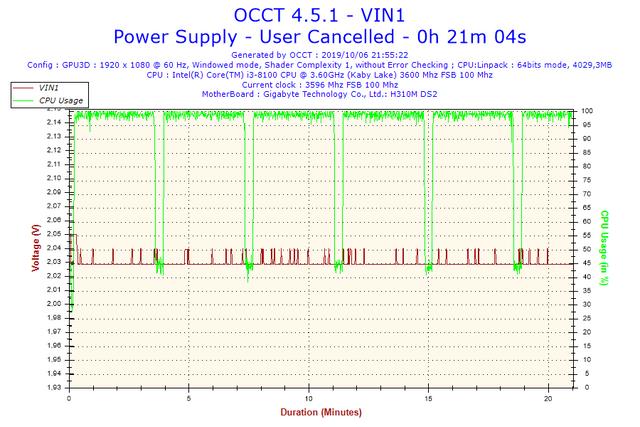 2019-10-06-21h55-Voltage-VIN1