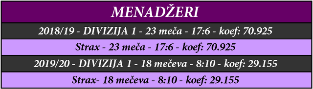 MENADZERI