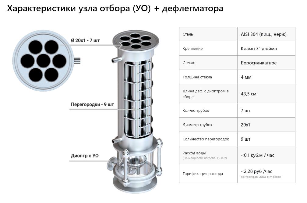 Характеристики узла отбора и дефлегматора самогонного аппарата Luxstahl 8