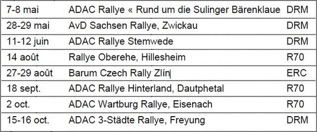 Le calendrier de l'ADAC Opel e-Rally Cup est fixé Calendrier-ADAC-Opel-e-Rally-Cup-20211