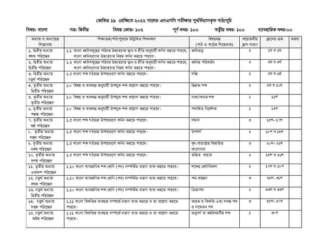 2-SSC-Bangla-2-2022-page-002