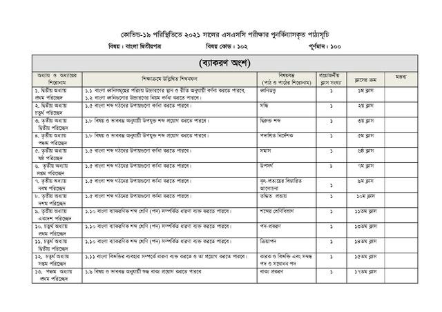 SSC-Bangla-2nd-Paper-2021-page-002