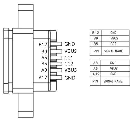 PAN-USB-C-SL-SIG