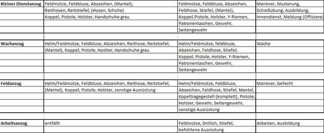 Liste-2