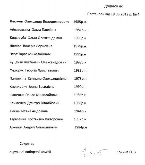 s opora - Окружна виборча комісія Житомирського ОВО №62 зареєструвала майже 800 офіційних спостерігачів