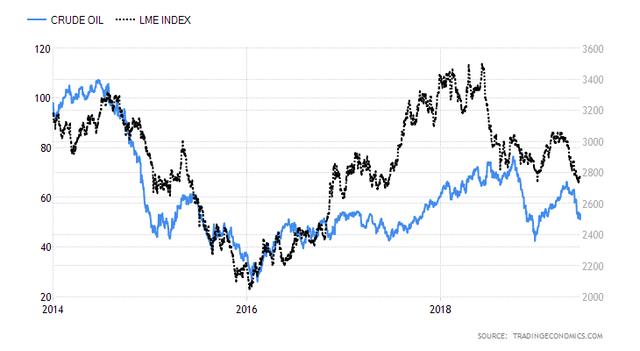 commodity-crude-oil