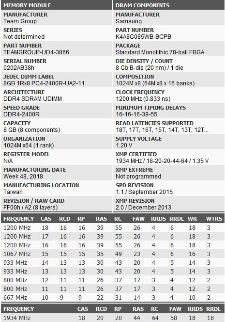 TXKD416-G3866-HC18-EDC01
