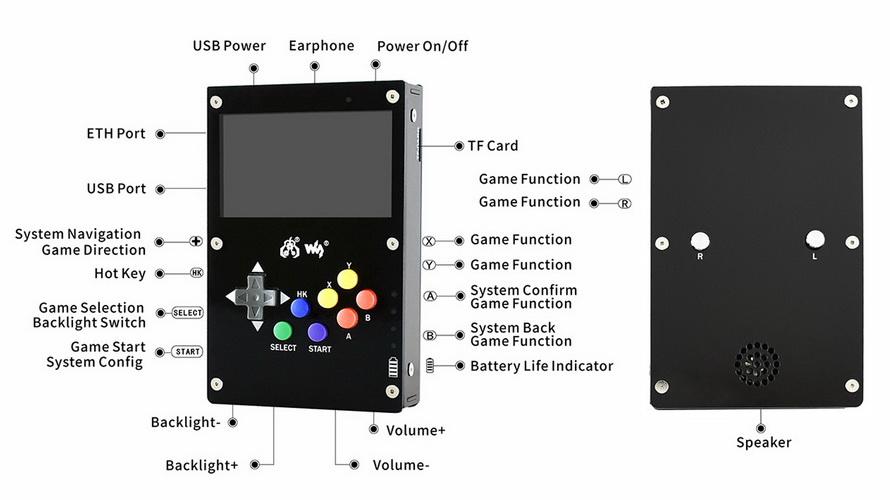 Game-Pi43-intro