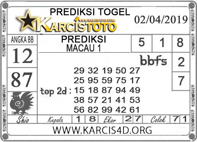 Prediksi Togel MACAU 1 KARCISTOTO 02 APRIL 2019