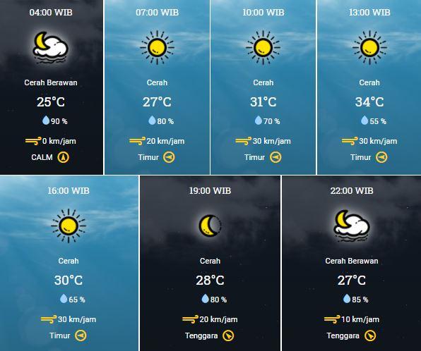 cuaca-jatim