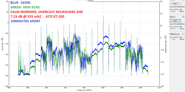 Super-XG163-Vs-new-stock-91-XG-overcast-morning