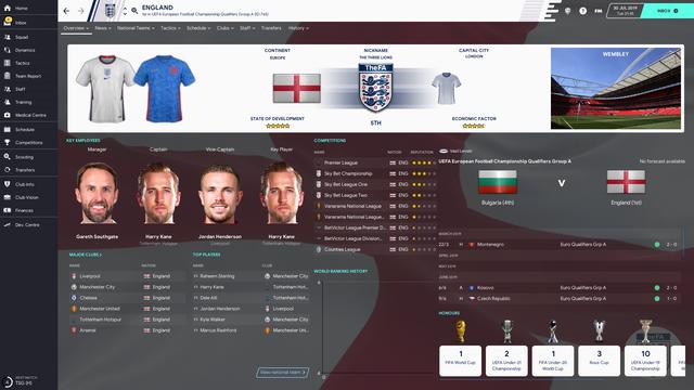 England-Profile