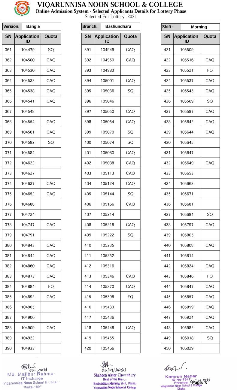 VNSC-Bashundhara-Branch-Lottery-Result-5