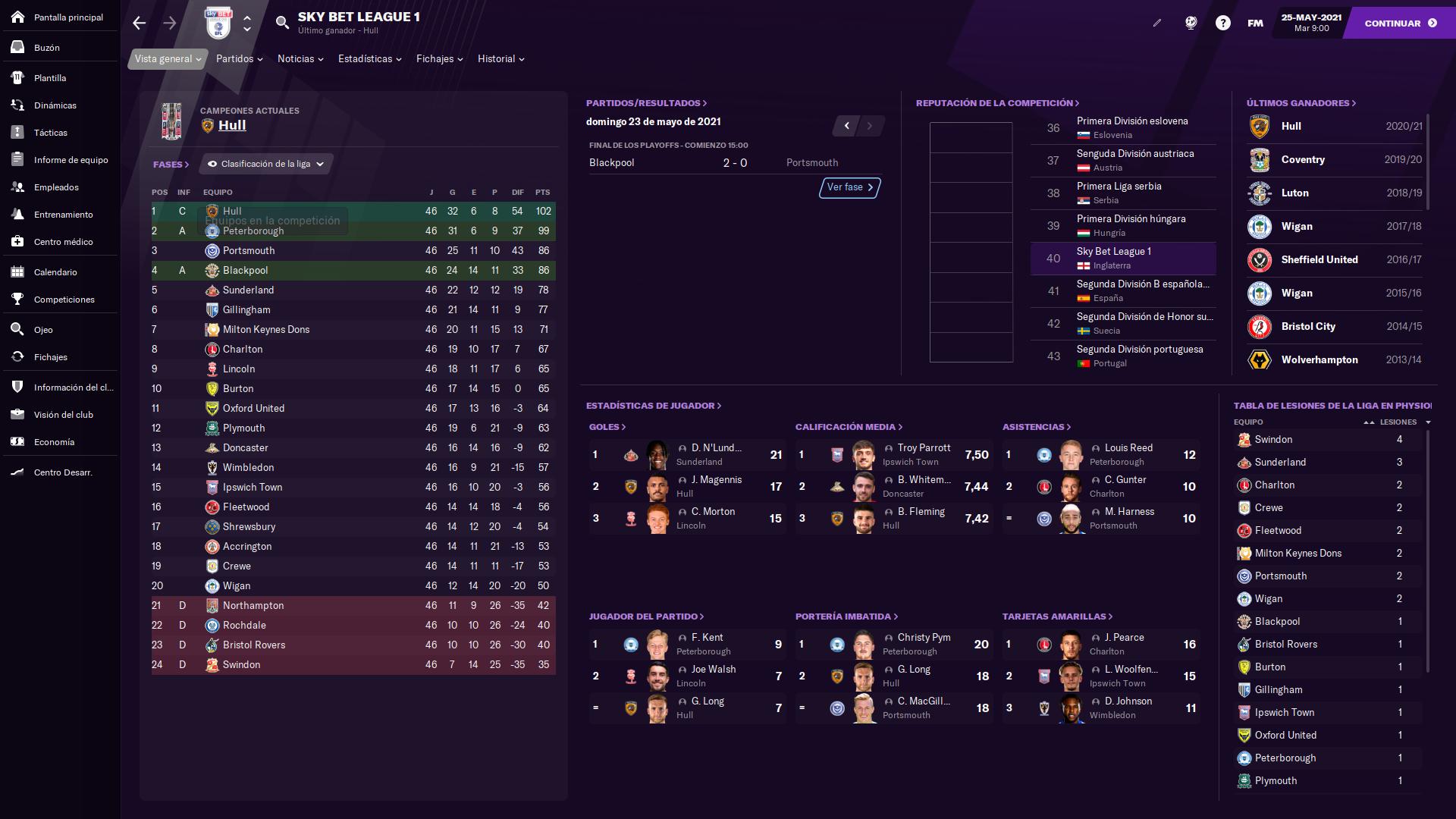 Sky-Bet-League-1-Perfil.png