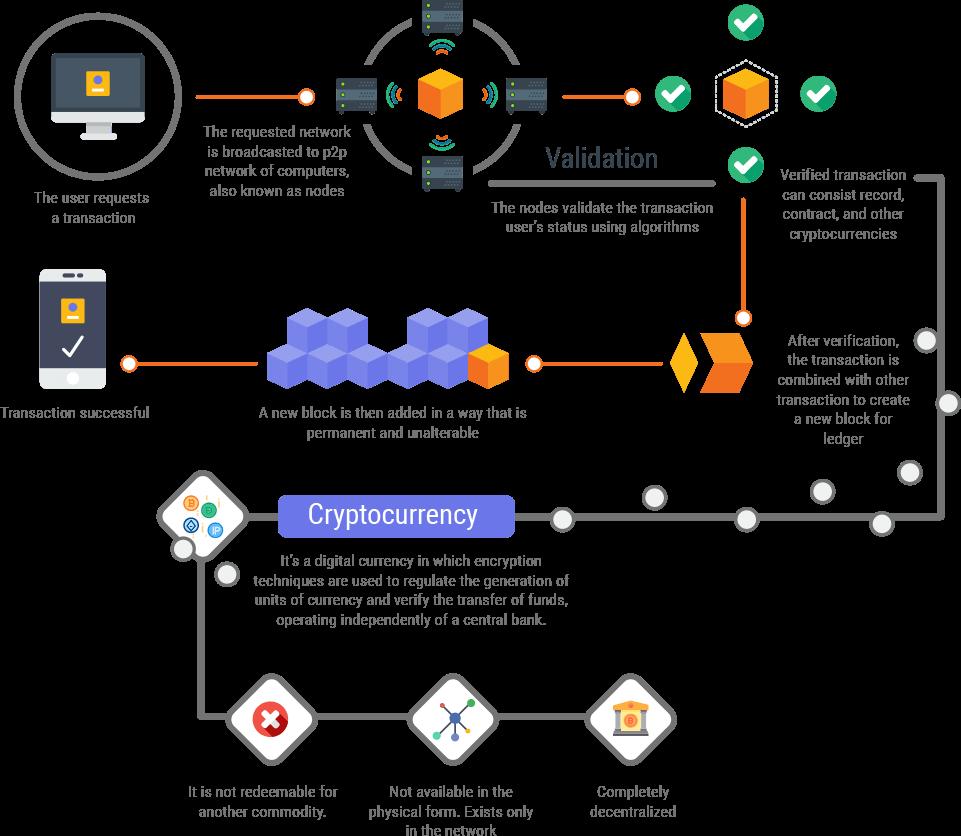 Bitcoin-exchange-script-BlockchainAppsDeveloper