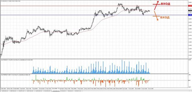 Анализ рынка от IC Markets. - Страница 4 Trade-xag-mini