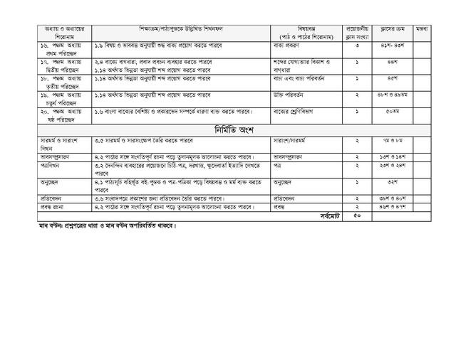 2-SSC-Bangla-2-2022-page-003