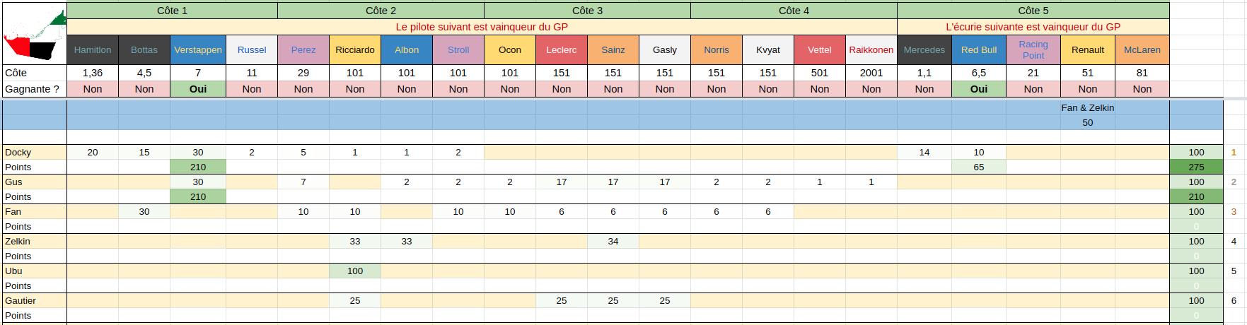 [2020] Formula Bet World Championship  - Page 26 Screenshot-from-2020-12-12-21-18-19