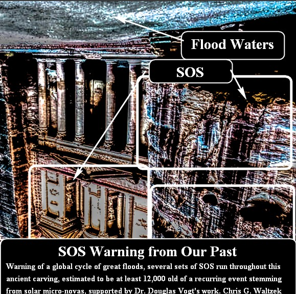 SOS-warning-from-ancient-past-CGW2019