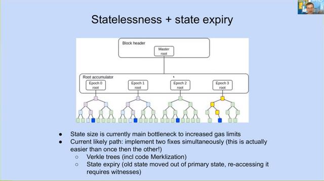 stateless+state expiry
