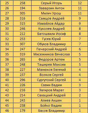 350-2