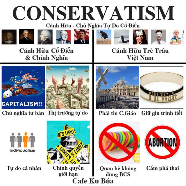 conservatism-viet