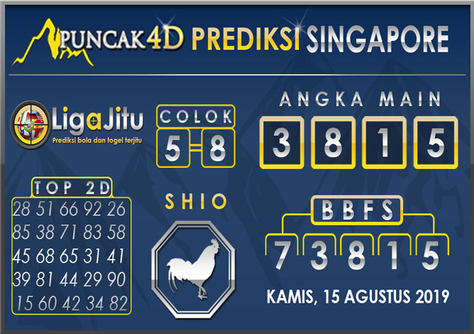 PREDIKSI TOGEL SINGAPORE PUNCAK4D 15 AGUSTUS 2019