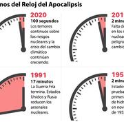 reloj-del-apocalipsis-1