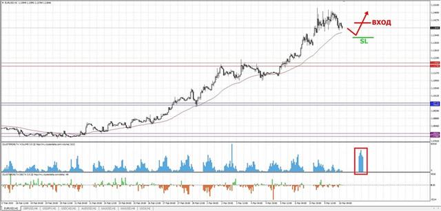 Анализ рынка от IC Markets. - Страница 2 Buy-euro-mini