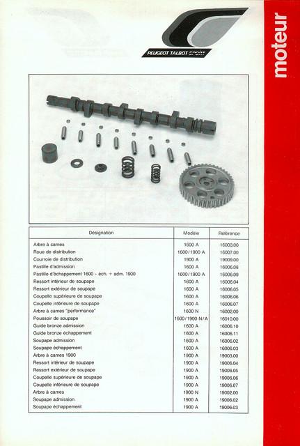 Catalogue PTS pièces compétition - 205 GTI 1600-1900 gr. N/A PTS-Moteur-2
