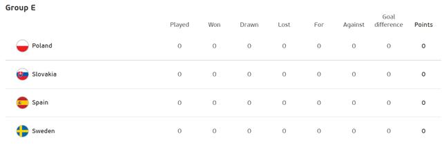2021-05-30-09-31-28-Standings-UEFA-EURO-