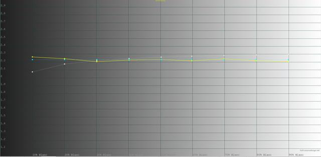 https://i.ibb.co/nLwJ6cn/gamma.jpg
