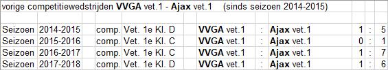 vet-16-VVGA-uit