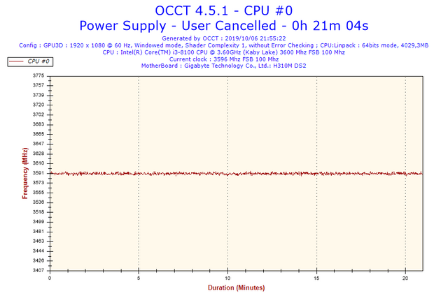 2019-10-06-21h55-Frequency-CPU-0