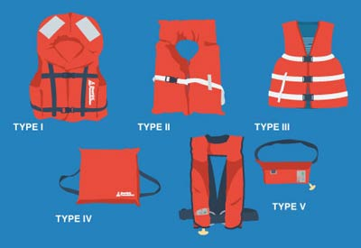 Types of wake boarding life vest
