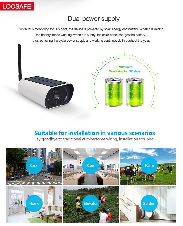 i.ibb.co/nQHcqWG/C-mera-de-Seguran-a-4-G-Solar-IP-Detector-de-Movimento-Slot-TF-LS-G3-X-4-G-7.jpg