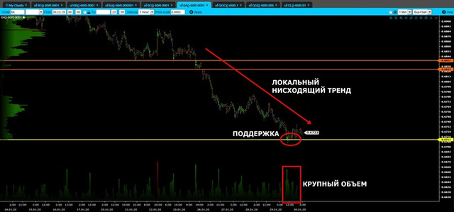 Анализ рынка от IC Markets. Volume-aud-mini