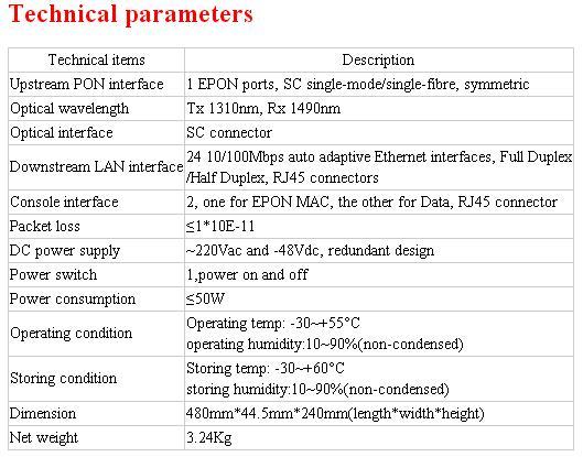 i.ibb.co/nR0GkKz/Terminal-ONU-EPON-MDU-Compat-vel-com-OLT-ZTE-24-FE-24-POTS-V5628-2-C-2.jpg