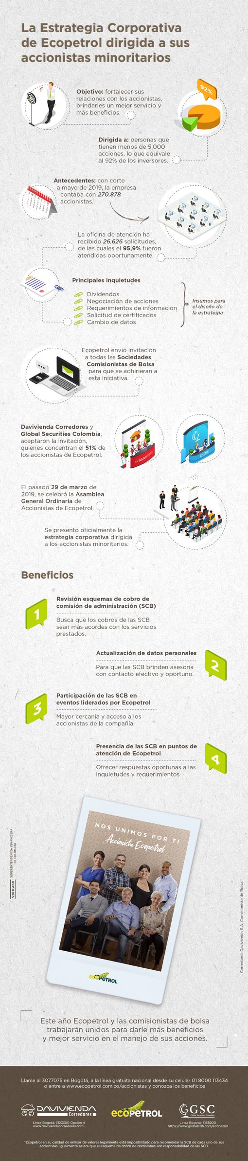 Infografia-Ecopetrol