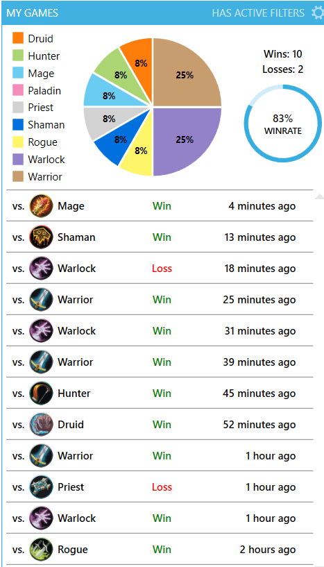 winrate